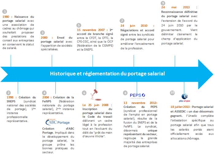 schema-reglementation
