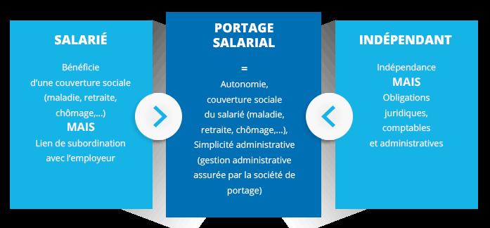 schema_guide_portage