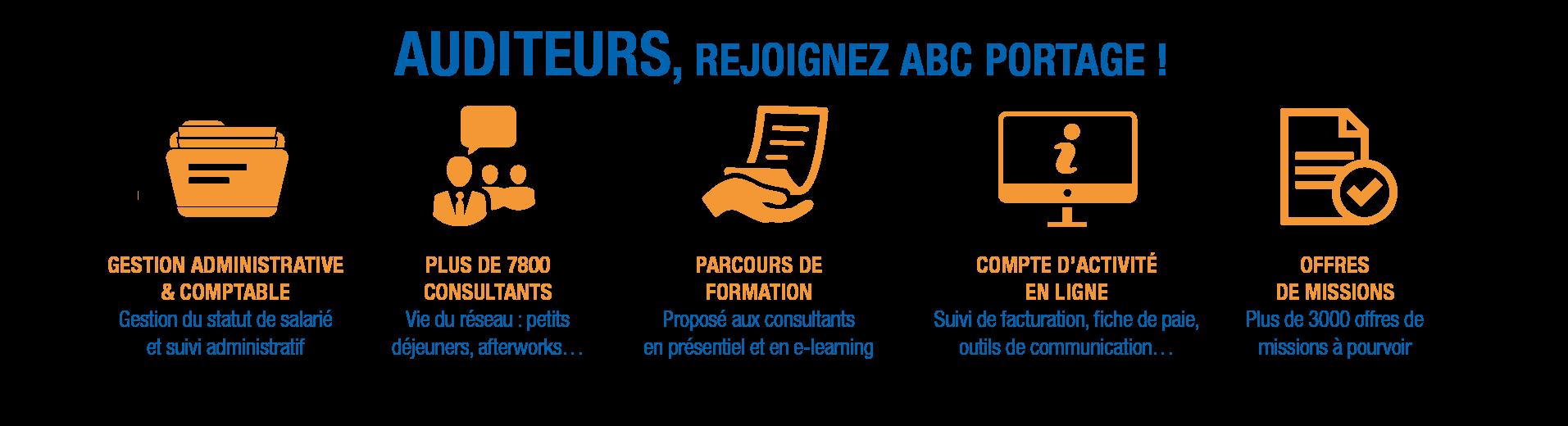Audit et portage salarial